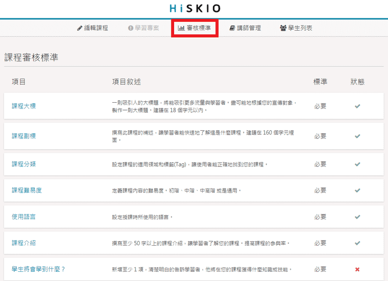 HiSKIO審核標準