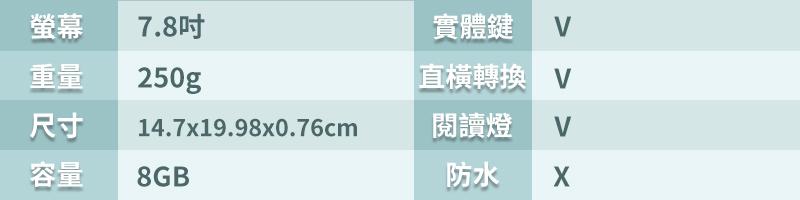moolnk Plus 7.8吋資訊